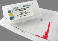 Accel-NGS-PCR-free-DNA-Libr.jpg