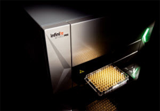 Meeting the demands of drug discovery and life sciences research with Tecan's Infinite® M1000 PRO*