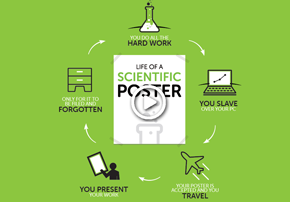 Video - Life of a Scientific Poster