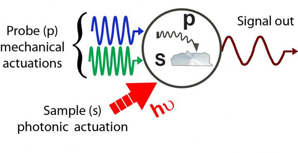 photonic-excitations.jpg