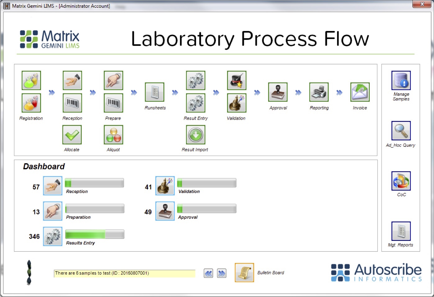 Laboratory Process Flow.jpg