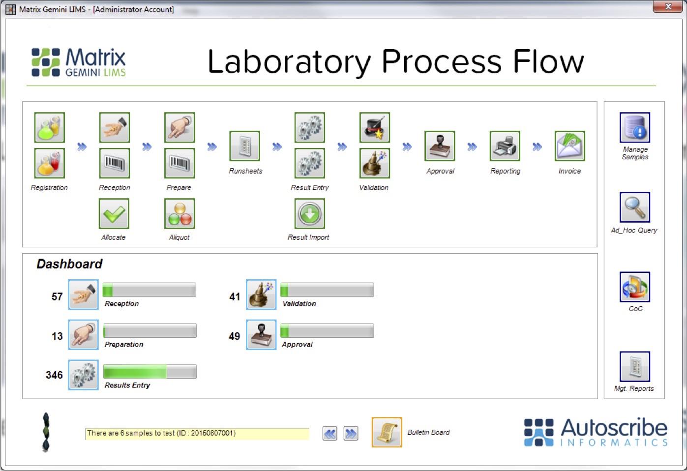 Laboratory Process Flow.jpg